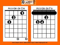 https://sites.google.com/site/composguitar/acordes-secuencias/aprende-el-paso-de-un-acorde-a-otro/do-fa-lam-sol