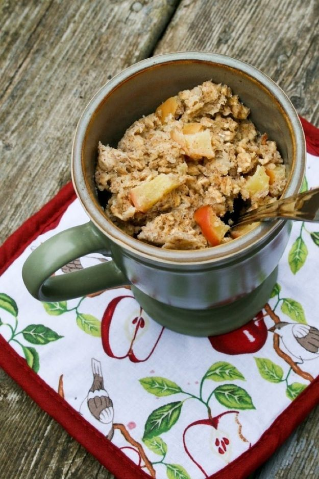 Простые рецепты горячих вкусностей в кружке  микроволновка, кружка, еда