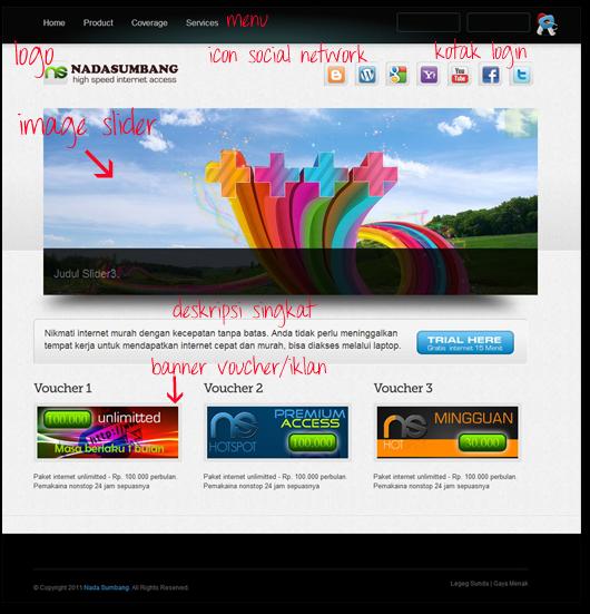 Design Login Page Hotspot : Dinamis Slider | Nada Sumbang