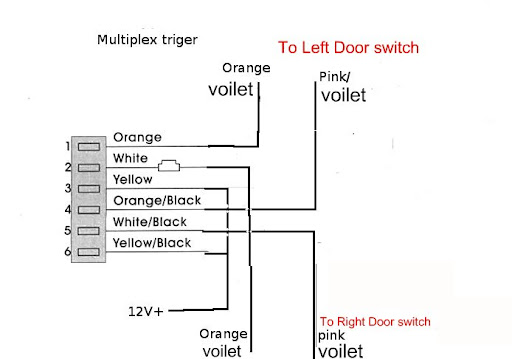 Multiplex trigger how to install remote keyless entry system? www neons org 5 wire central locking actuator wiring diagram at mifinder.co