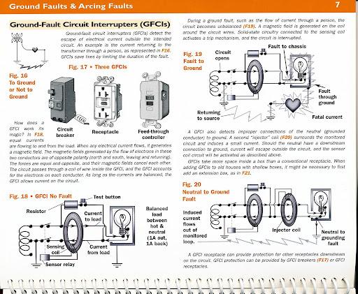 Gfci Vs Circuit Breaker