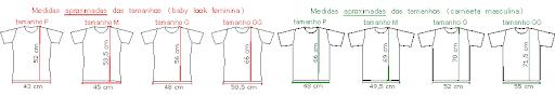 Foto das medidas dos tamanhos