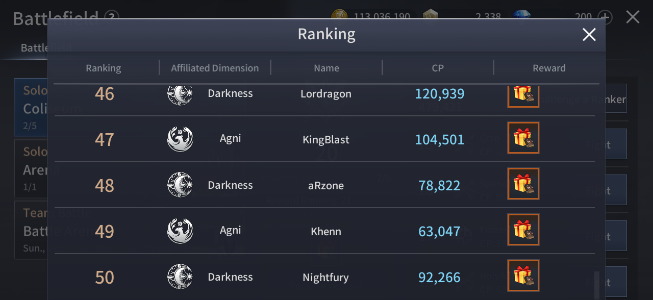 Top 1-50 ranked Coliseum players.