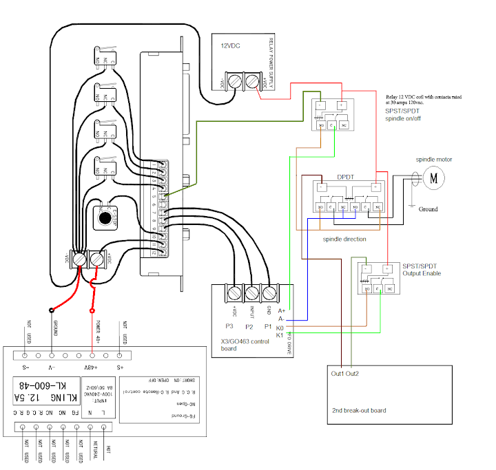 Gecko G540 Wiring Diagram from lh6.googleusercontent.com