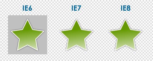 IE6は背景がグレーに