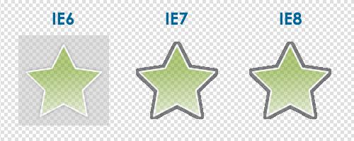 IE7,8ではフチが黒くなる