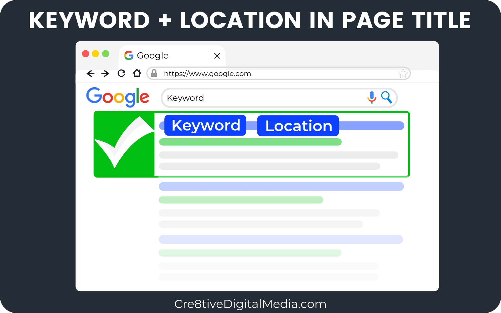 Primary keyword and location in title tag