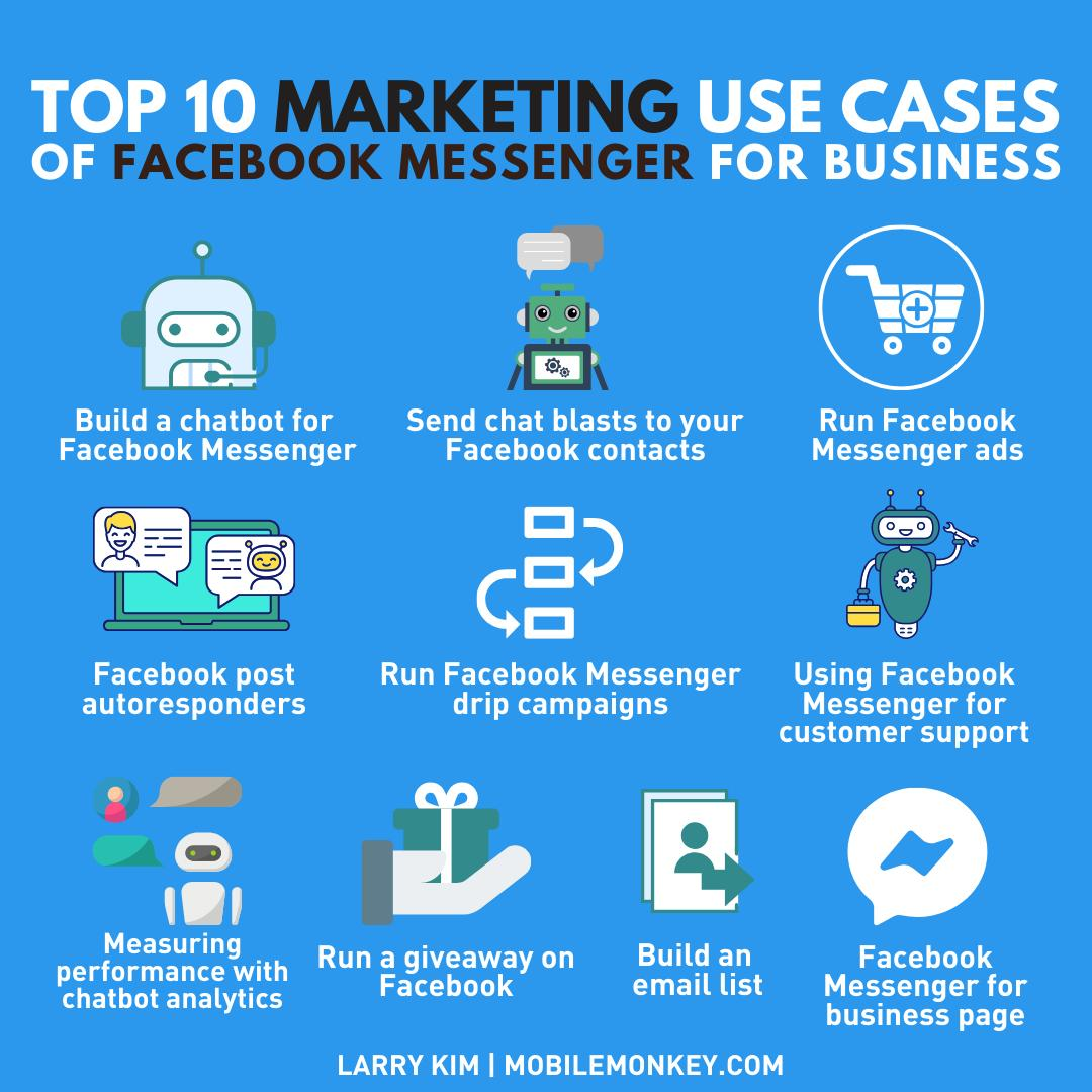 How to use Facebook Messenger for Business
