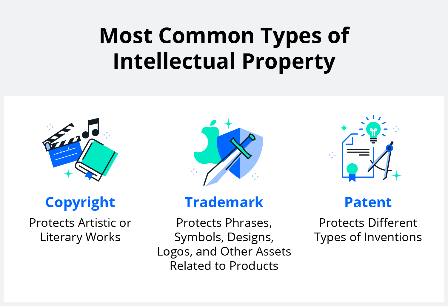 Common Types of Intellectual Property