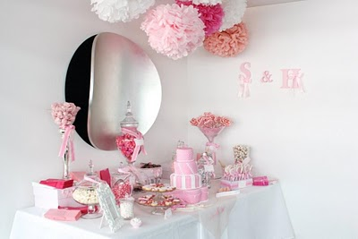 Pretty Pink Candy Table