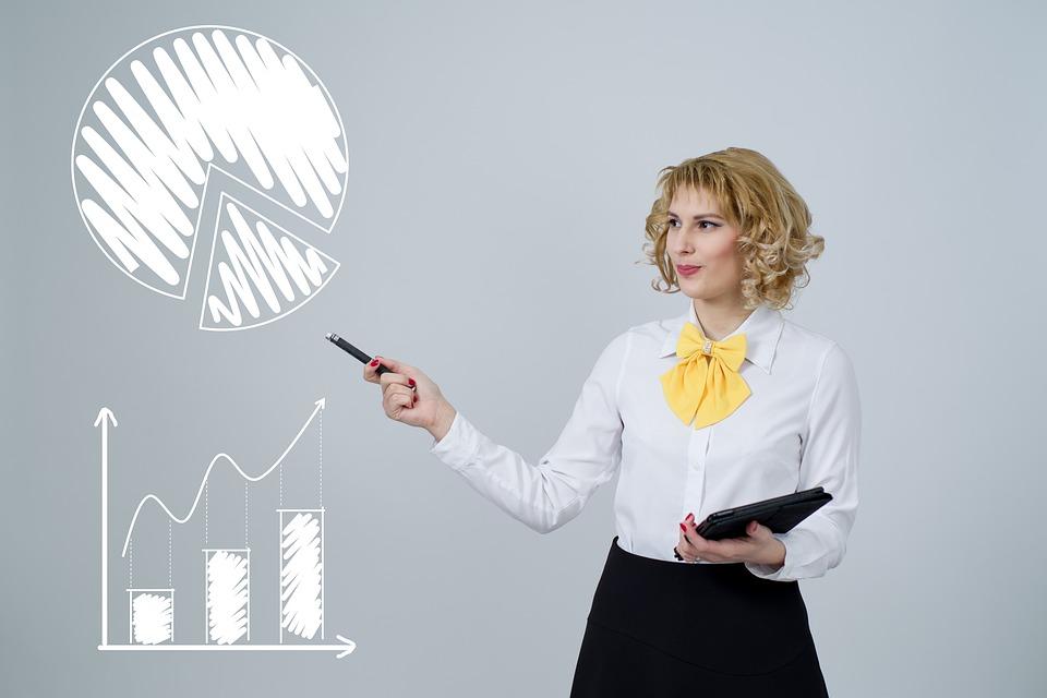 как провести анализ рынка для бизнес