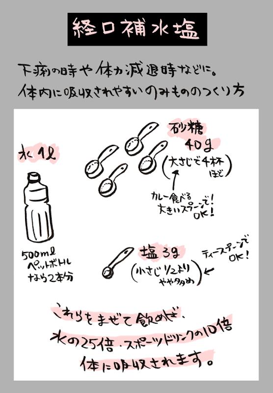 経口補水塩