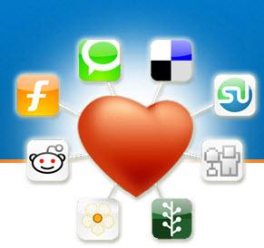 Đưa bài viết trên Blog lên các mạng xã hội