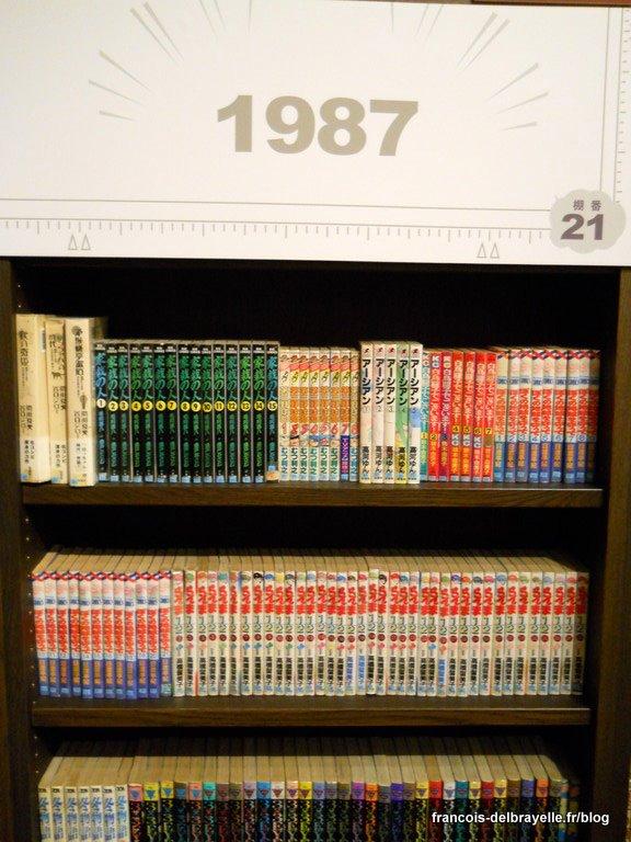 Manga de l'année 1987