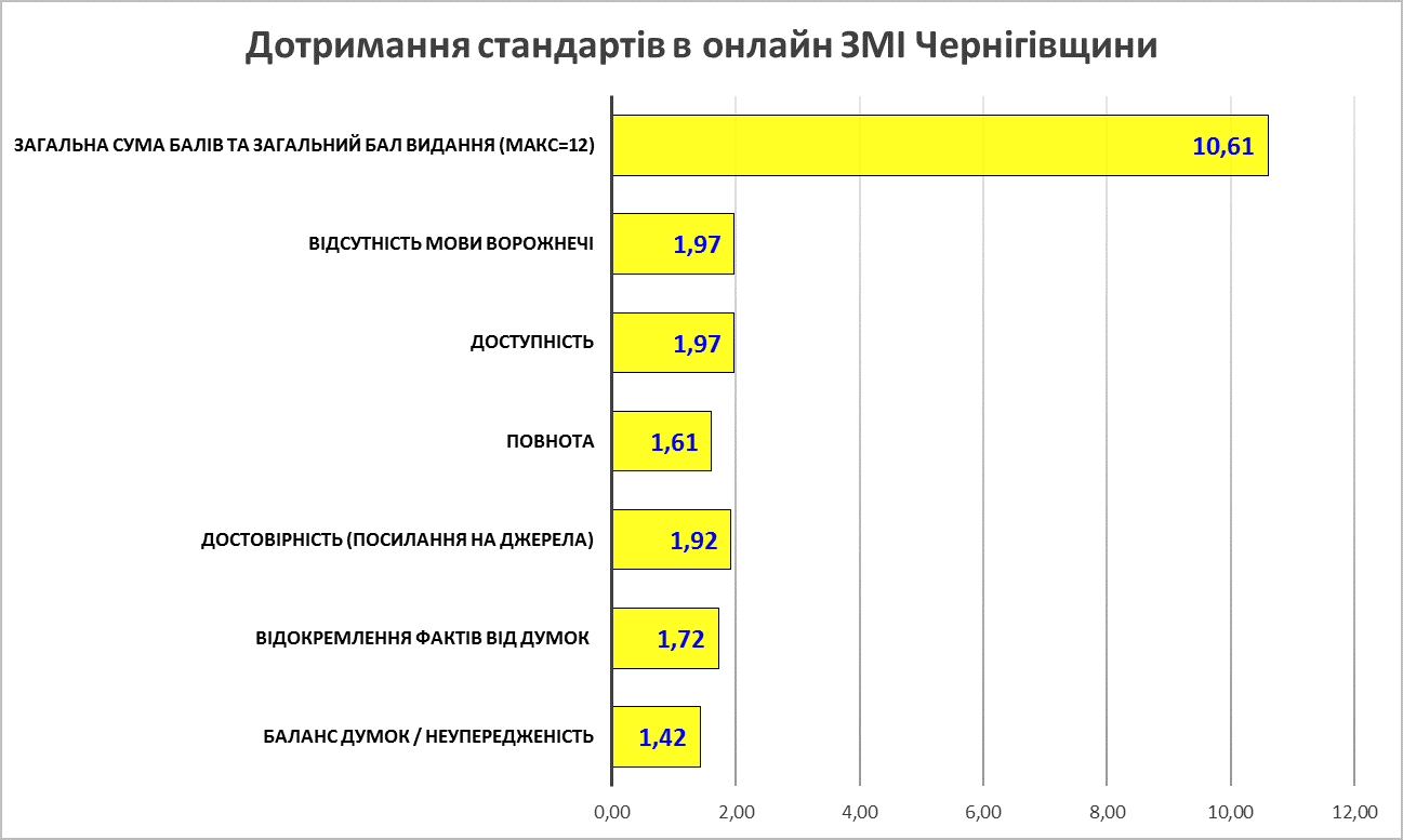 C:\Users\Admin\AppData\Local\Temp\Rar$DIa0.685\Стандарти онлайн.png