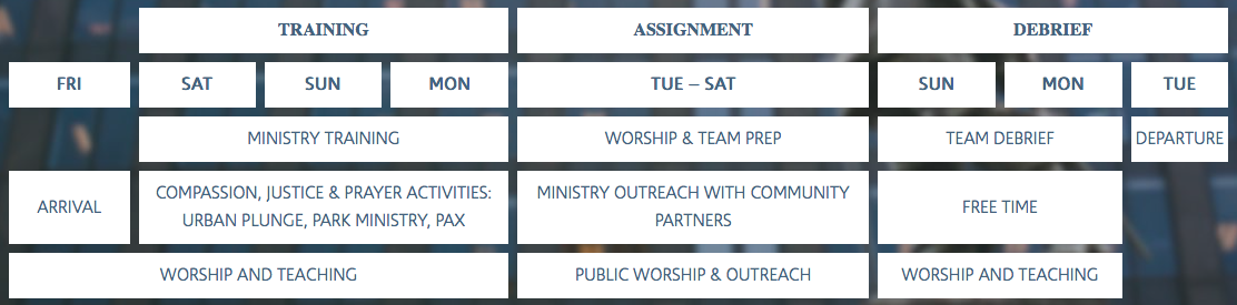 We have a PACKED week of training, ministry, and debrief in store!