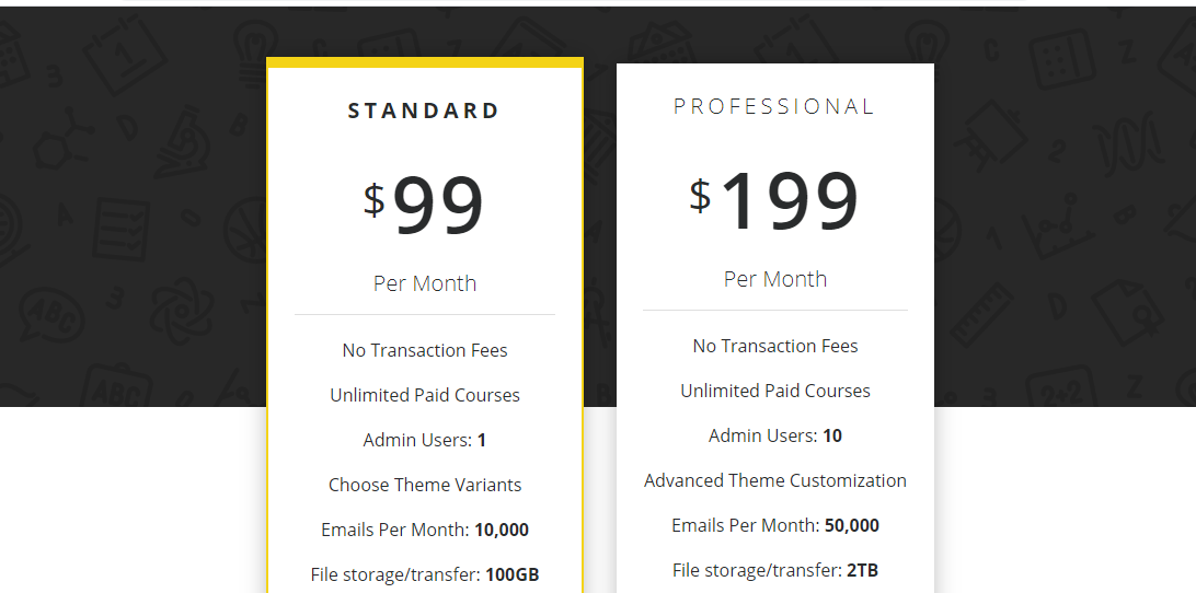 Pricing Page - Zippy Courses