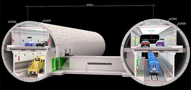 Kerch Tunnel to guarantee security for Crimea