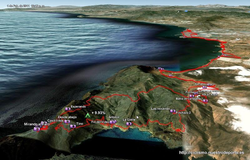 ver fotos de la ruta