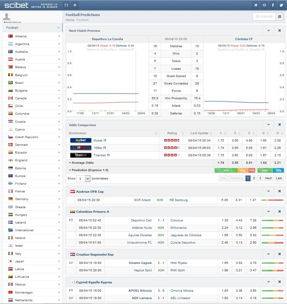 Clever 0-0 Betting System