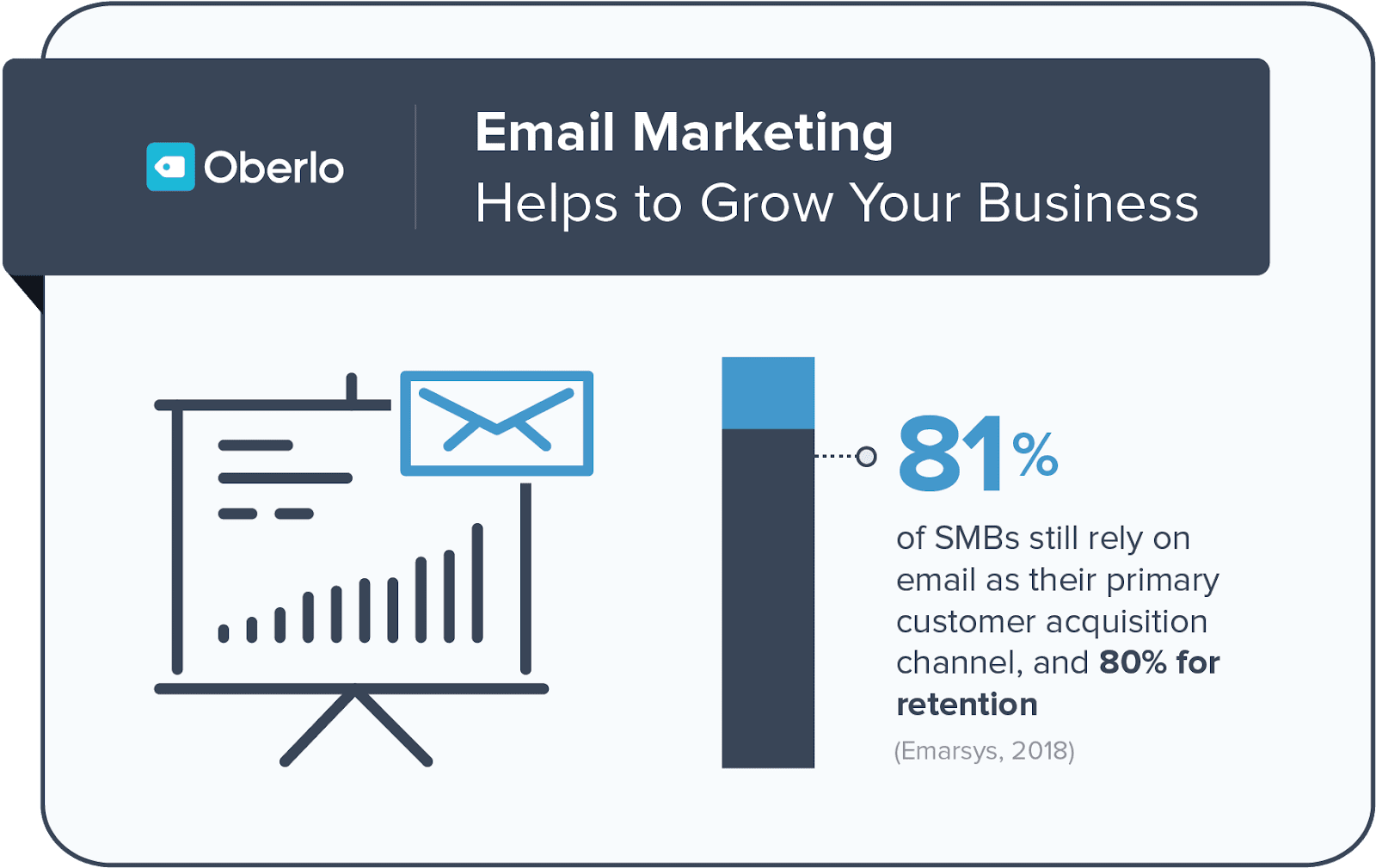 Email marketing statistic