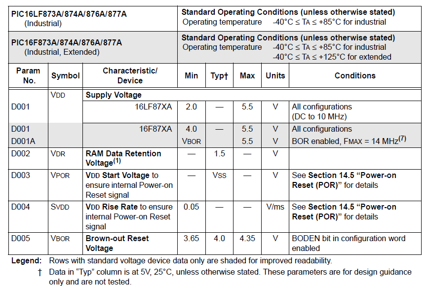 All About Microcontroller Power   Microcontroller Tutorials