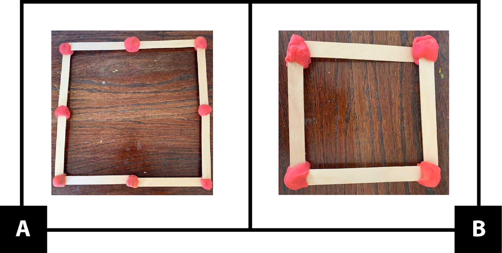 A. shows a square made with 8 crafts sticks. Each side is 2 craft sticks long. Clay holds the sticks together. B. shows a square made with 4 crafts sticks. Each side is 1 craft stick long. Clay holds the sticks together.