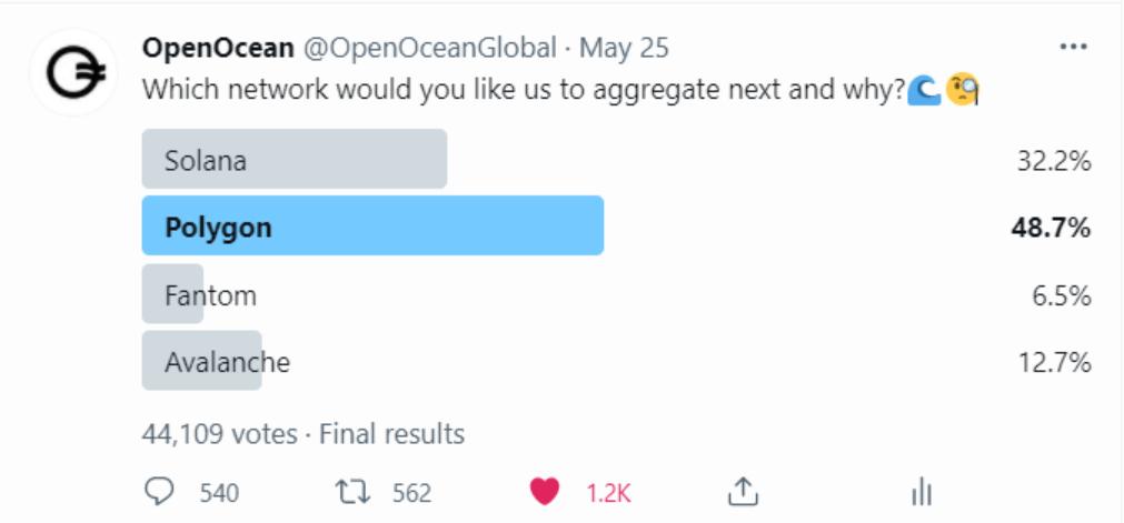OpenOcean