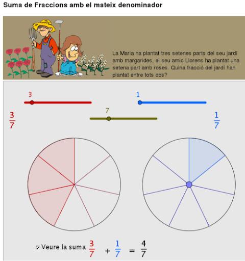 Suma de fraccions