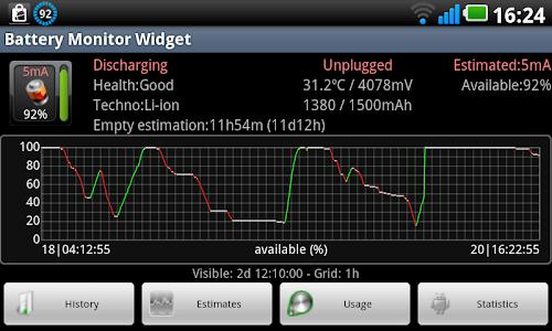 Wykres zużycia baterii