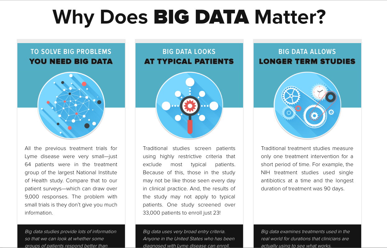 Screenshot of MyLymeData webpage defining big data and why it matters. The page is divided into three columns, each describing a different element of big data.
