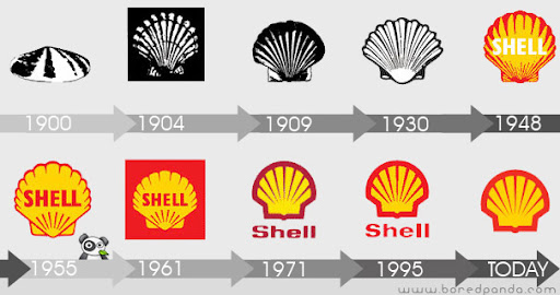 Logo hãng dầu nhớt Shell