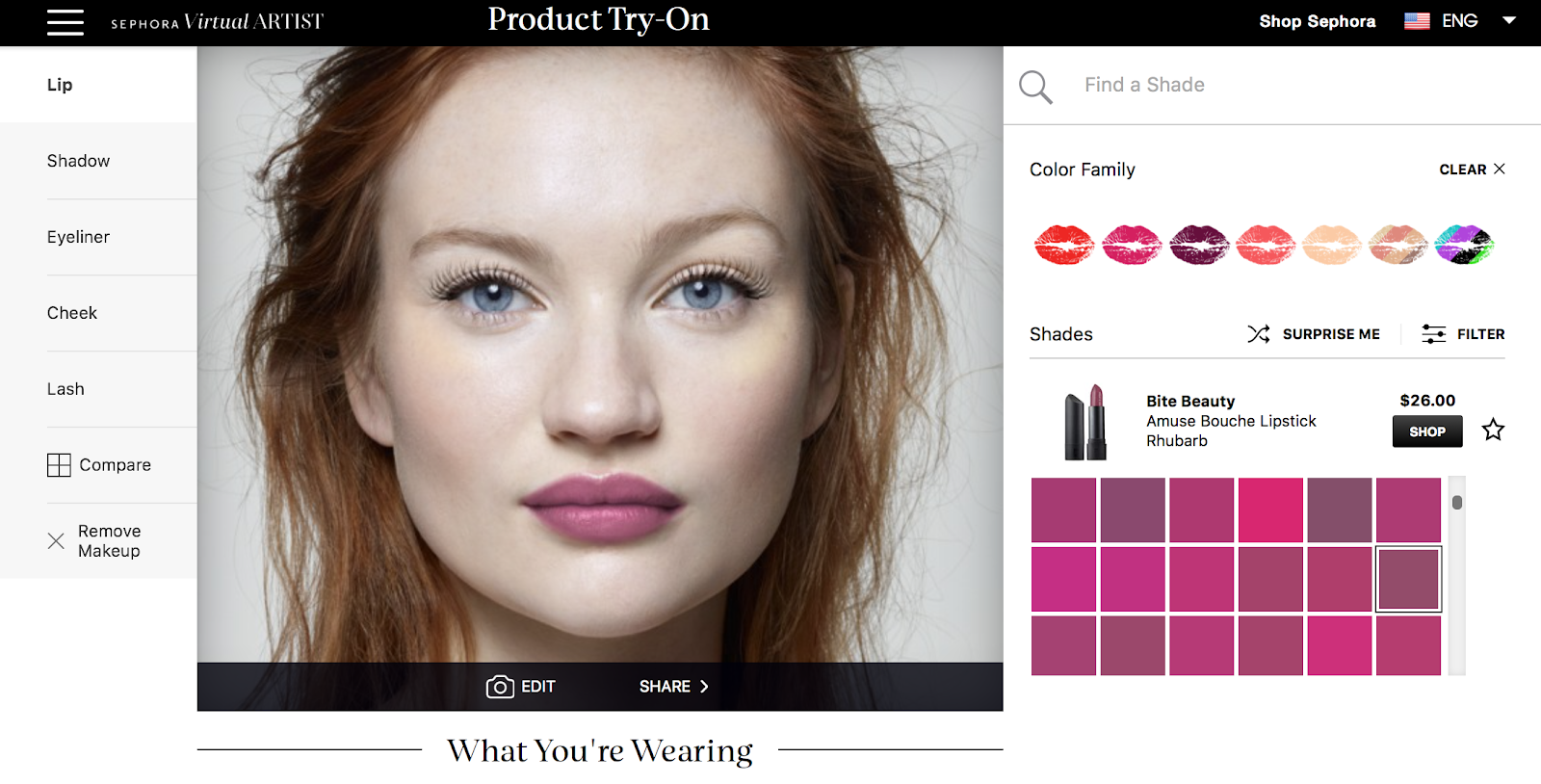 Digital Face Beautification: Trends, Insights And