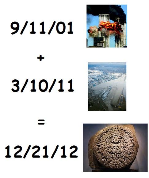 Магия чисел - очередное совпадение?