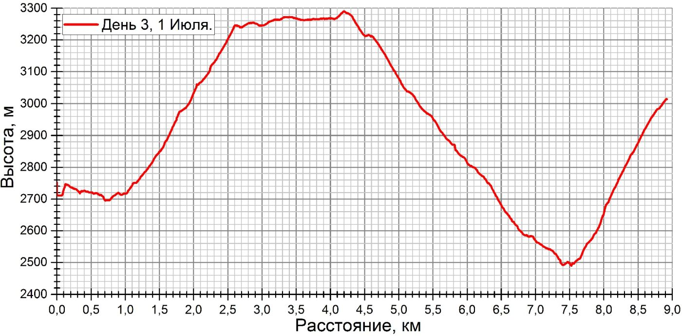 д3 график.jpg