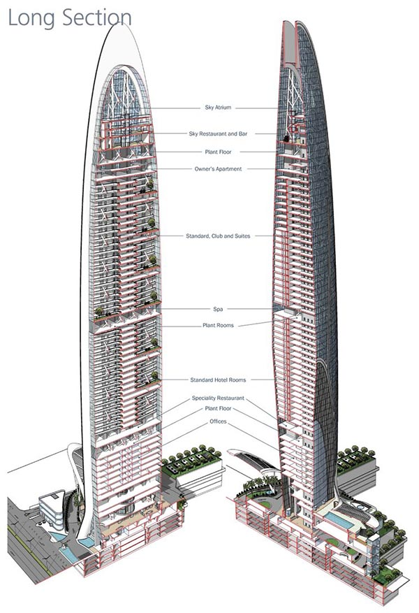 Namaste Tower - Long Section