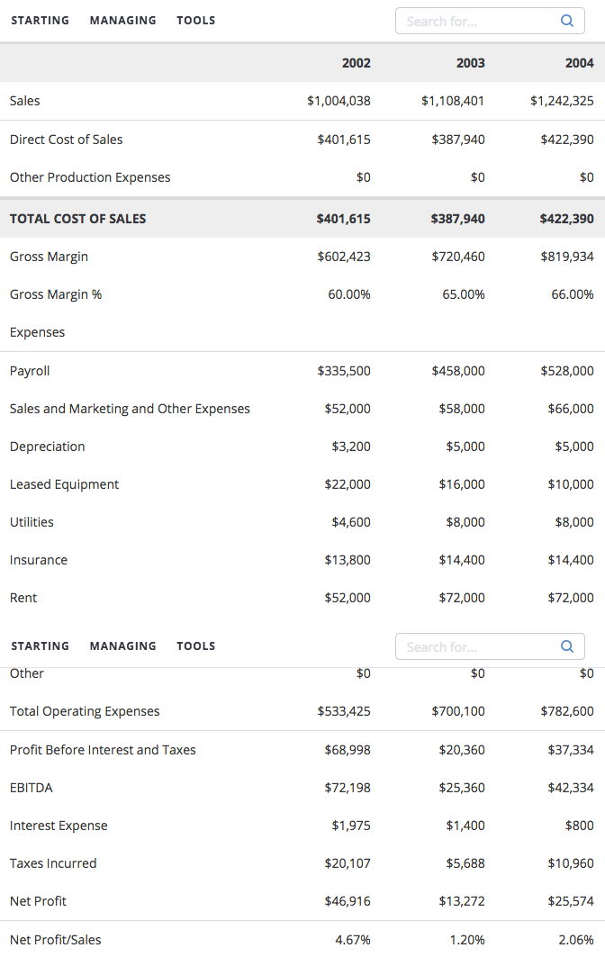 financials for business plan