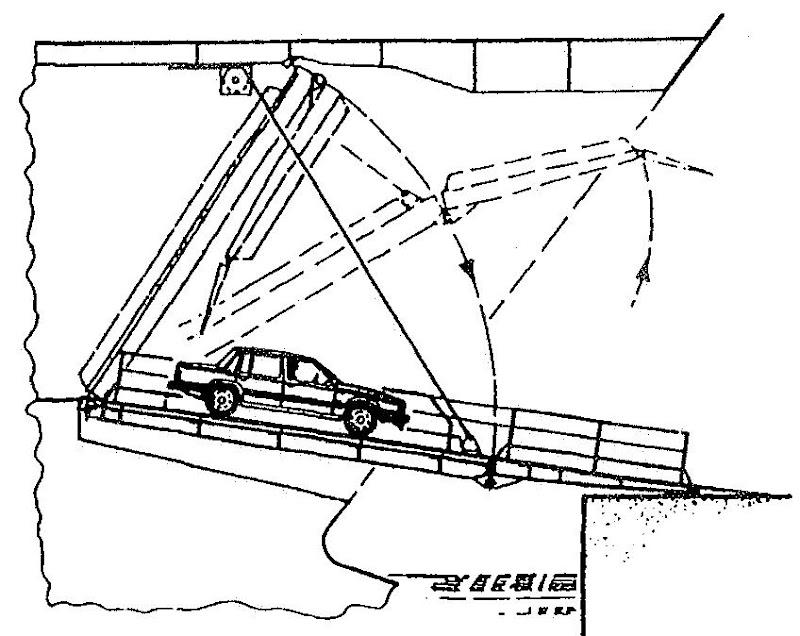Bow ramps Bow bulkhead door Hydraulic drives for -Bow door -Bow visor