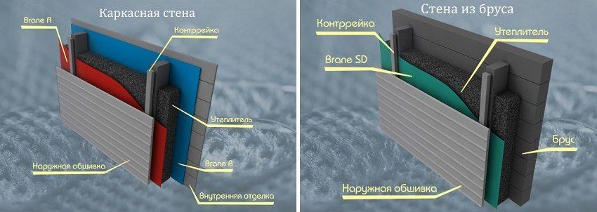 Примеры обустройства пароизоляции для каркасной стены и стены из бруса