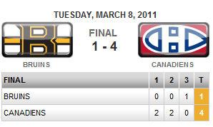 Canadiens defeat Boston Bruins 4-1