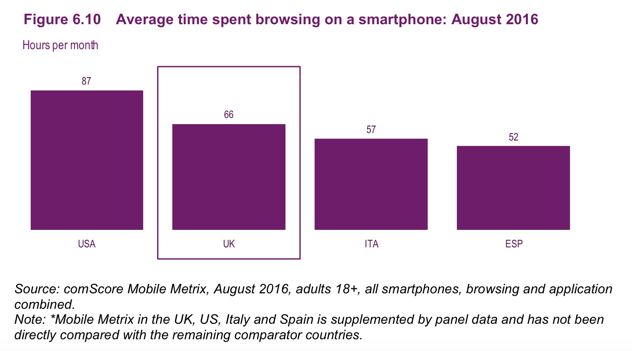 smartphone-stats.png