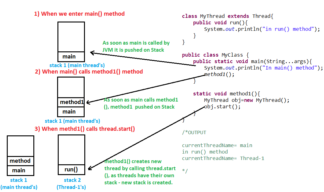 Jmse threads implement their own for Thread pool design pattern java