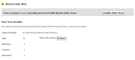 Scan Virus Malware Phishing Links in Facebook News Feeds with @Norton Safe Web from Symantec Antivirus