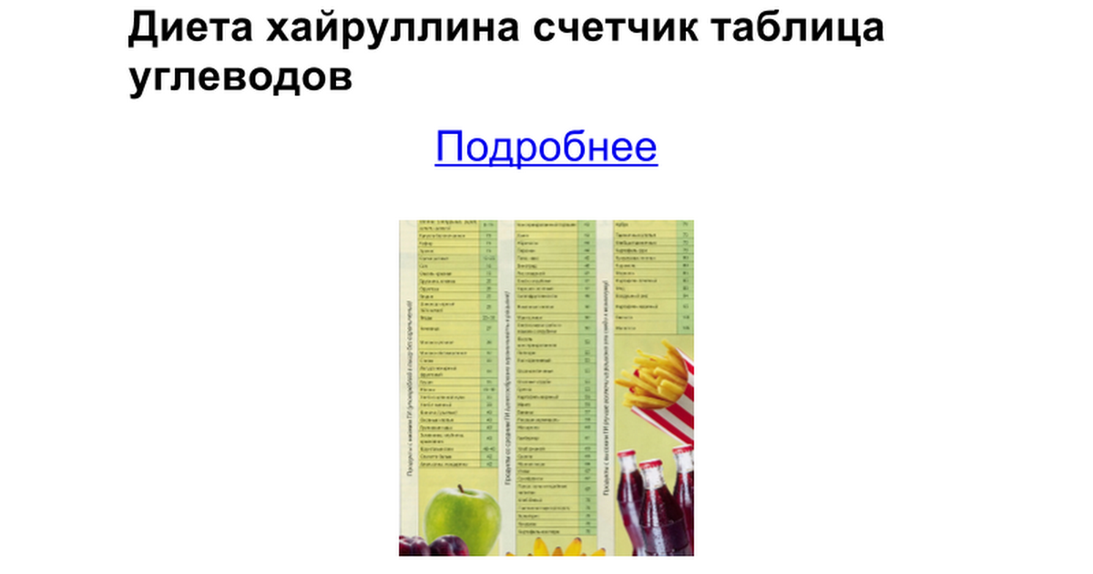 Диета хайруллина счетчик таблица углеводов - Google Docs