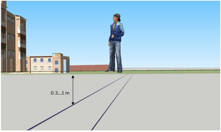 Укладка волоконно оптических сенсоров системы охраны периметров СВМ-1 в грунт
