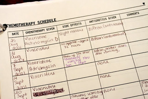 Chemo Schedule