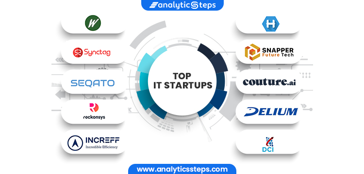 Image shows some of the Top IT Startups in India, namely Westghats Technologies, Synctag,  Snapper Future Tech, Seqato, Reckonsys Tech Labs, Increff, Habibelabs, Delium, DataCrux, Coture.ai