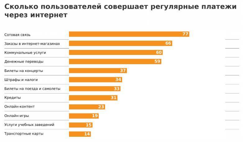 //oborot.ru/images/articles/226.JPG