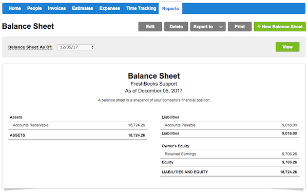 liability in accounting balance sheet