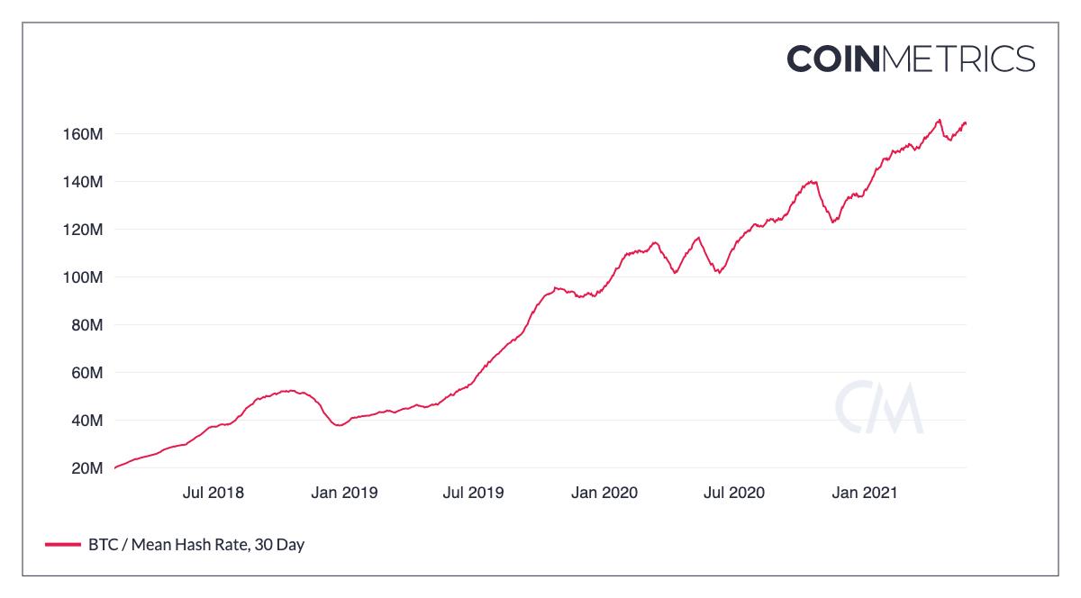 Çinli madenciler son satışları başlattı, zincir üstü veriler, toplam akışların tüm zamanların en yüksek seviyesinde olduğunu gösteriyor 15